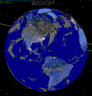 January 2019 Lunar Eclipse Wikipedia