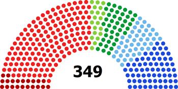 Mandater i rigsdagen 1988. png