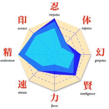 Gaara Wikipedia
