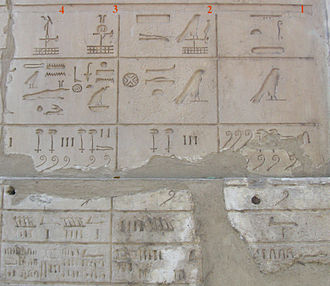 Wetjes-Hor - Wetjes-Hor (number 2) from the White Chapel of Senusret I at Karnak.