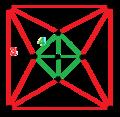 O4o4s2six vertex figure.png