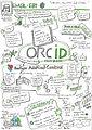 ORCID and EuropePMC (12971716334).jpg