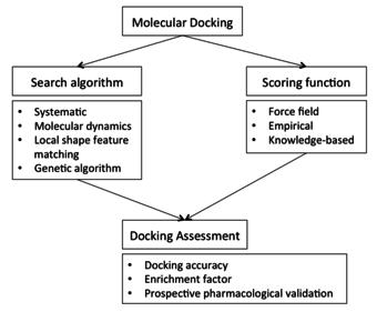 vermicomposting process step by step pdf