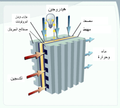 PEM Fuel Cell (Arabic).png