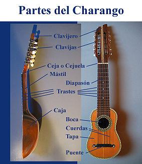 NOTAS CHARANGO DE PDF