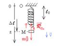 Pendule élastique vertical amorti - ter.png