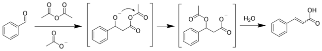 The Perkin reaction