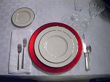 Sous Assiette Wikip 233 Dia