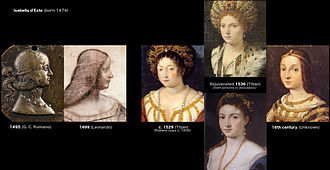 Isabella d'Este - Isabella d'Este in portraits. Details of the pictures: medal by Gian Cristoforo Romano; drawing by Leonardo da Vinci; Titian (known by copy Peter Paul Rubens): Isabella in Red; Titian (rejuvenated): Isabella in Black versus La Bella (1536); Ambras miniature by unknown.