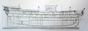 French ship Protée (1772) - Image: Prothee IMG 7026