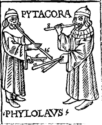 Philolaus - Medieval woodcut by Franchino Gaffurio, depicting Pythagoras and Philolaus conducting musical investigations.