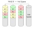 RAID 5+HS.png