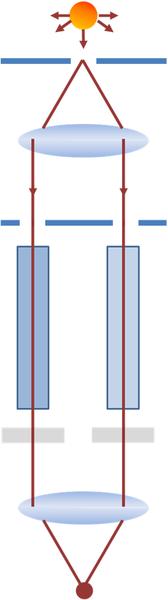 Оптическая схема интерферометра Рэлея