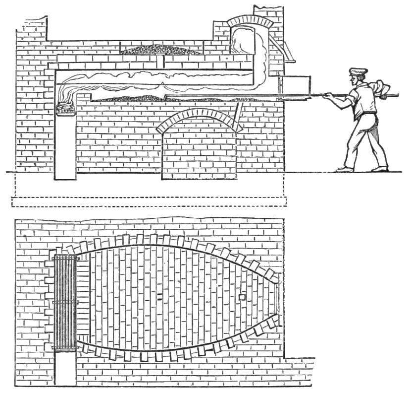 Reverberatory furnace for tin ores roasting