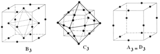 Root system - Root system B3, C3, and A3=D3 as points within a cube and octahedron
