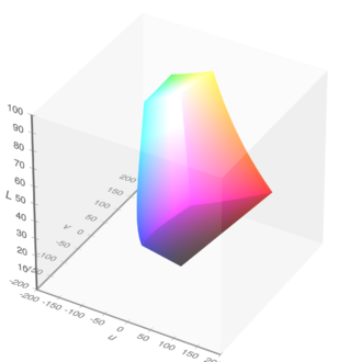 SRGB - Image: SRGB gamut within CIELUV color space isosurface