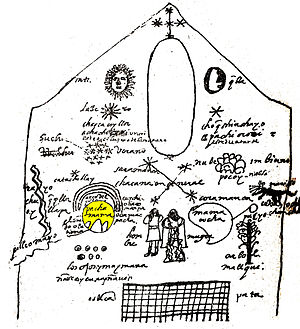 Pachamama - Representation of Pachamama in the cosmology, according to Juan de Santa Cruz Pachacuti Yamqui Salcamayhua (1613), after a picture in the Sun Temple Qurikancha in Cusco