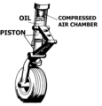 Shock Absorbers (PSF).png