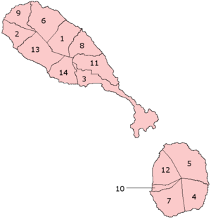 Saint Kitts and Nevis parishes.