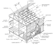 Steel framing wikipedia la enciclopedia libre - Steel framing espana ...