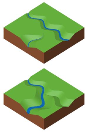 Stream capture - Stream capture by headward erosion, leaving a wind gap