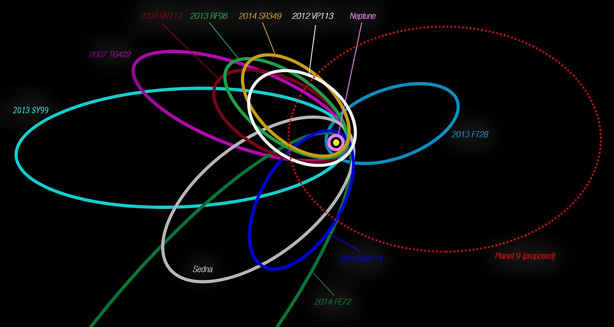 Planets of our Solar System :: The Planets Today