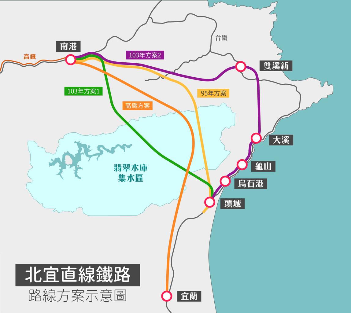 https://upload.wikimedia.org/wikipedia/commons/thumb/e/e8/Taipei-Yilan_New_Railway_Plan_Map.png/1148px-Taipei-Yilan_New_Railway_Plan_Map.png