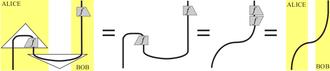 Quantum teleportation - Image: Teleport