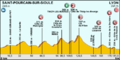 Tour de France 2013 stage 14.png