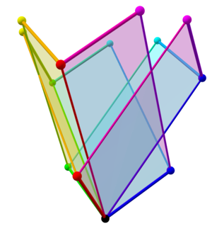 Tree of weak orderings in concertina cube 644.png