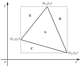 Shoelace formula - Image: Triangle area from coordinates JCB