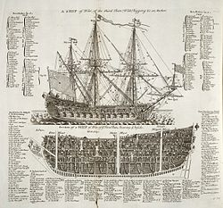 Diagrams of first and third rate warships, England, 1728 Cyclopaedia.
