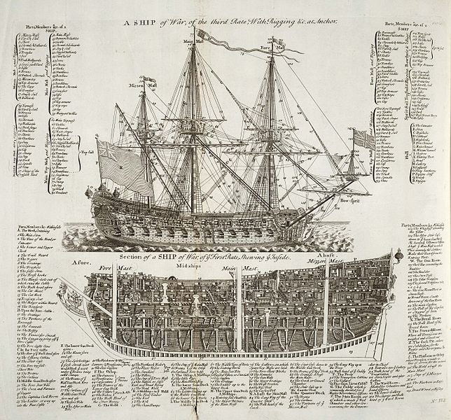 File:Warship diagram orig.jpg