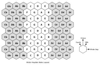 Wicki-Hayden note layout