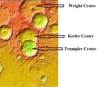 Wright (Martian crater) crater on Mars
