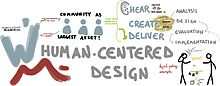Interior Design Visualization Tools