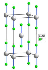 Kristallstruktur von Xenondifluorid