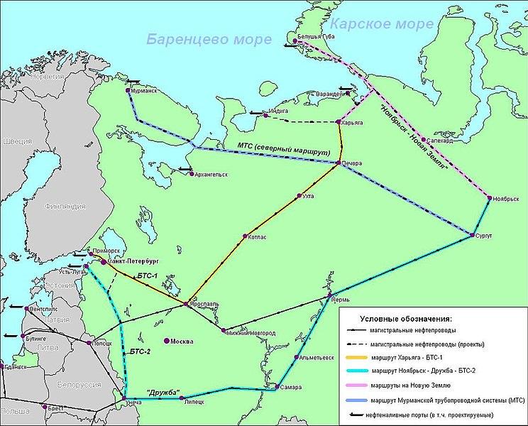 Файл:Карта перспективных нефтепроводов.JPG