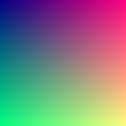 synesthesia colors letter chart color wikiwand