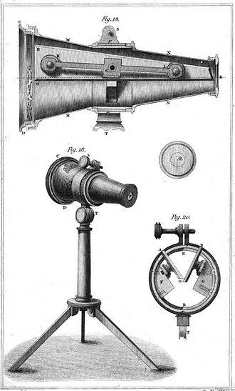 Kaleidoscope - Polyangular Kaleidoscope of R.B. Bate (with adjustable reflector angles), as illustrated in Treatise on the Kaleidoscope (1819)