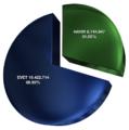 2007 anayasa değişikliği referandumu sonuçları .png