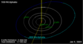 930 Westphalia orbit on 01 Jan 2009.png
