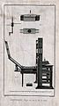 A printing press; seen from the side. Engraving by R. Benard Wellcome V0023770EL.jpg