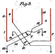 Adcock antenna - Wikipedia