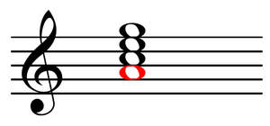 "Sixth chord - Third inversion C added sixth chord. The ""sixth"" is the bass. Am7 chord."