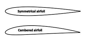 related keywords  u0026 suggestions for symmetrical aerofoil