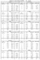 Almagesto Libro II TABLA ARCOS Y ANGULOS POR PARALELO 03.png