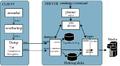 AmandaSoftwareArchitecture.png