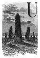 Anfang U Äldre järnåldern (Montelius 1877 sid 178).jpg