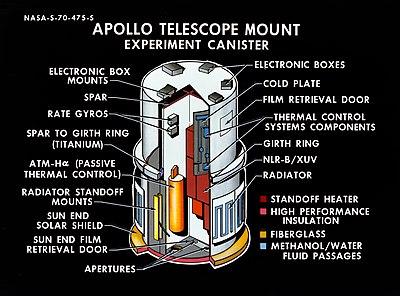Teleskop nasıl Çalışır teleskobun İcadı ⋆ bilgiustam